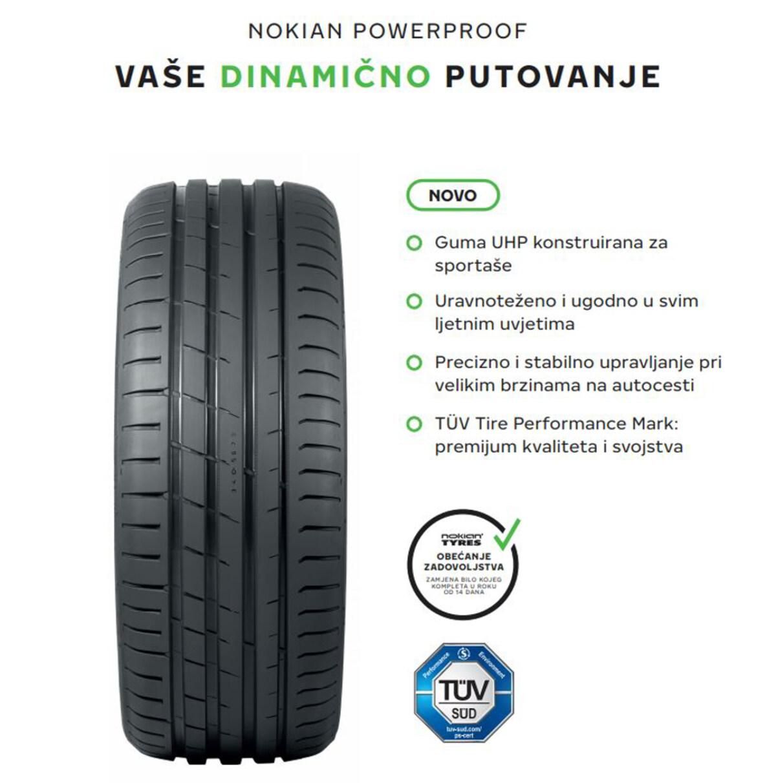 Užitak vožnje sa Nokian Powerproof ljetnim gumama